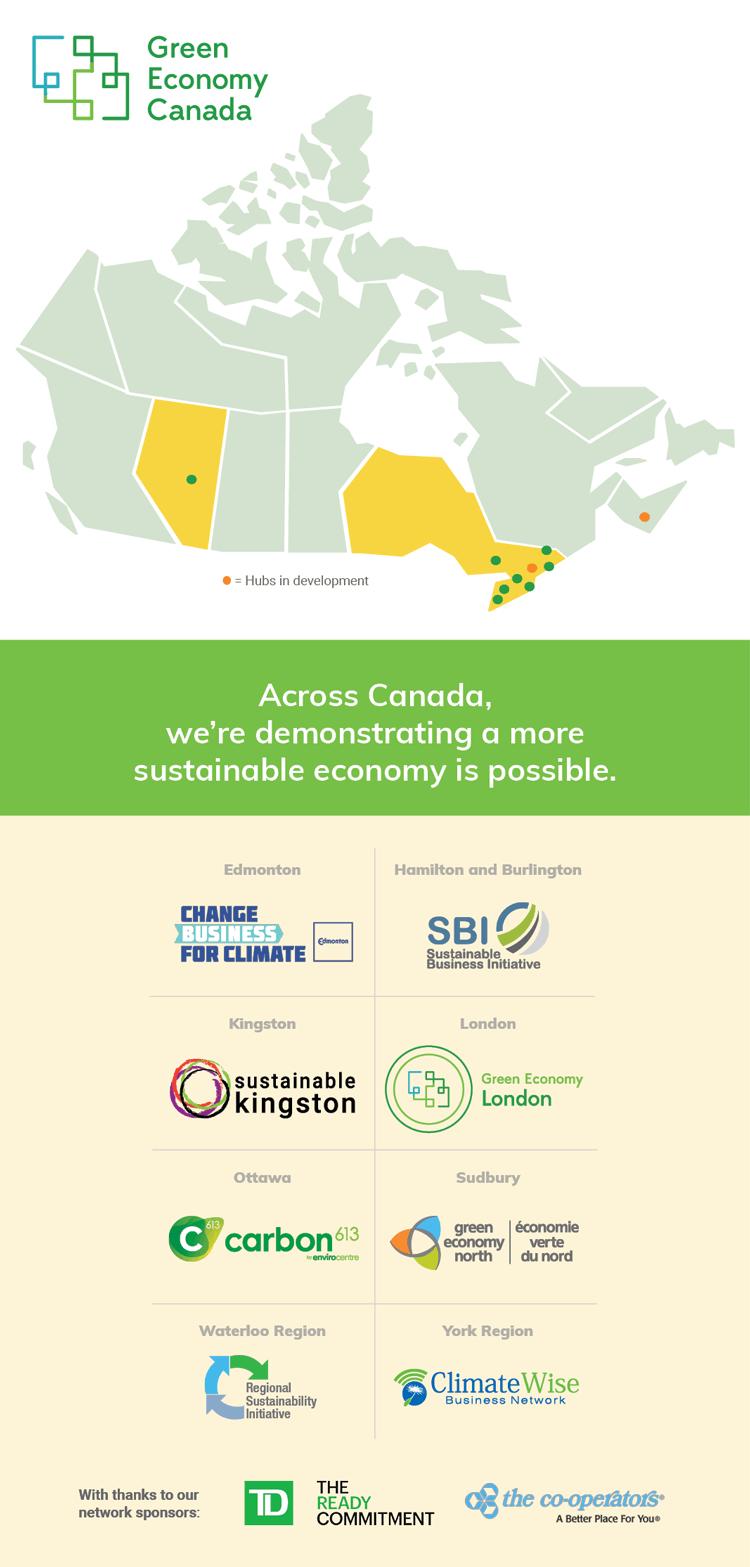 Green Economy Canada Hubs